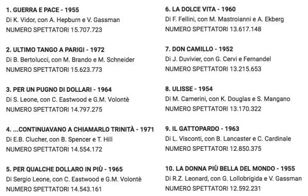 classifica-sorrisi